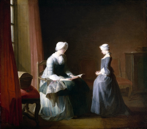Chardin - The Good Education